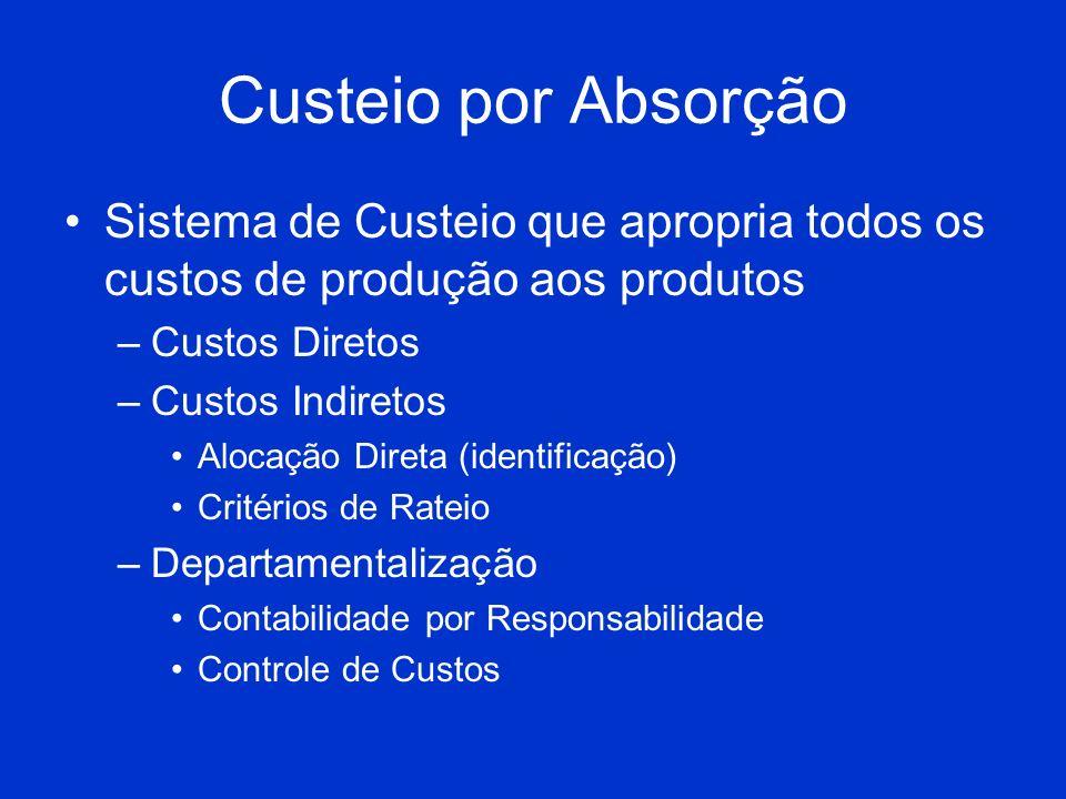 Custeio por Absorção Sistema de Custeio que apropria todos os custos de produção aos produtos –Custos Diretos –Custos Indiretos Alocação Direta (ident