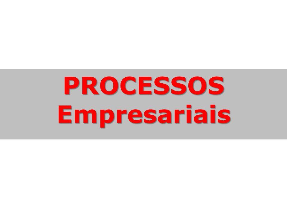 Entrada FornecedoresProcessos Saída Clientes Supermercado Loja de conveniência Fazendeiro Mercearia Descrição - Fazer Pipoca 1.Pegue os Ingredientes + uma panela 2.