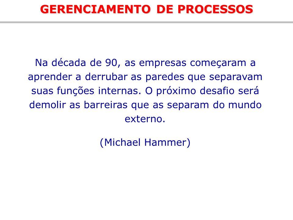 Análise do Processo O Processo Descrever o Processo Qual a importância para o cliente.