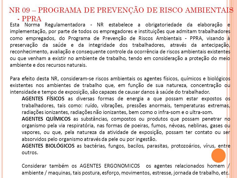 NR 09 – PROGRAMA DE PREVENÇÃO DE RISCO AMBIENTAIS - PPRA Esta Norma Regulamentadora - NR estabelece a obrigatoriedade da elaboração e implementação, p