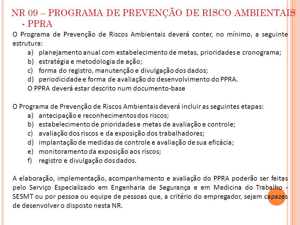NR 09 – PROGRAMA DE PREVENÇÃO DE RISCO AMBIENTAIS - PPRA O Programa de Prevenção de Riscos Ambientais deverá conter, no mínimo, a seguinte estrutura: