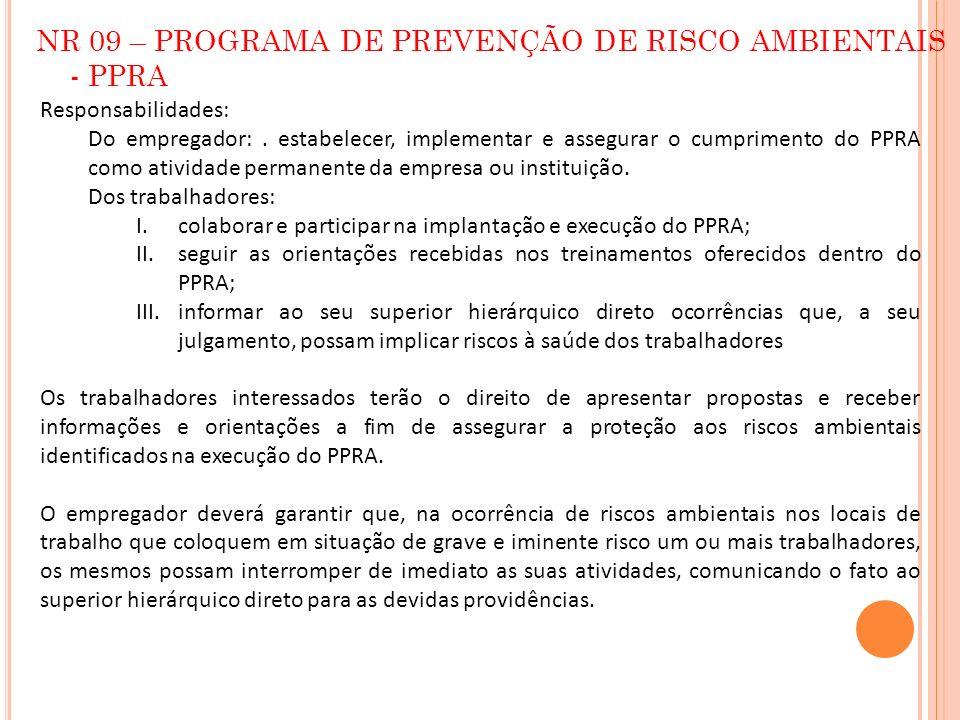 NR 09 – PROGRAMA DE PREVENÇÃO DE RISCO AMBIENTAIS - PPRA Responsabilidades: Do empregador:. estabelecer, implementar e assegurar o cumprimento do PPRA