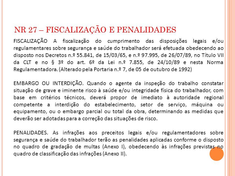 NR 27 – FISCALIZAÇÃO E PENALIDADES FISCALIZAÇÃO A fiscalização do cumprimento das disposições legais e/ou regulamentares sobre segurança e saúde do tr