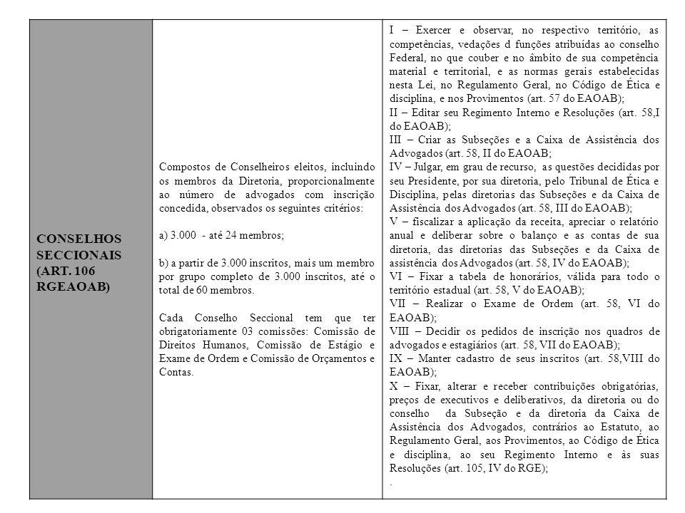 CONSELHOS SECCIONAIS (ART. 106 RGEAOAB) Compostos de Conselheiros eleitos, incluindo os membros da Diretoria, proporcionalmente ao número de advogados
