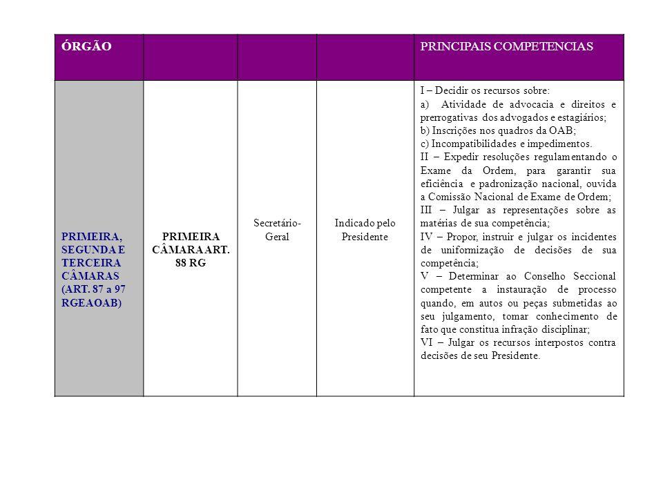 ÓRGÃOPRINCIPAIS COMPETENCIAS PRIMEIRA, SEGUNDA E TERCEIRA CÂMARAS (ART. 87 a 97 RGEAOAB) PRIMEIRA CÂMARA ART. 88 RG Secretário- Geral Indicado pelo Pr
