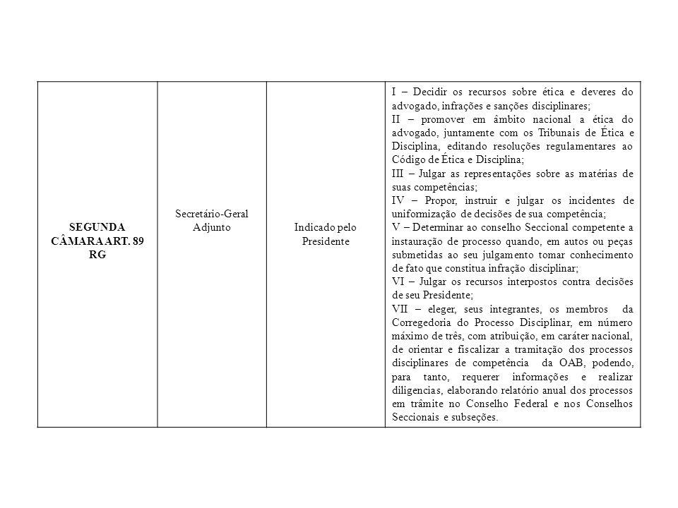 SEGUNDA CÂMARA ART. 89 RG Secretário-Geral AdjuntoIndicado pelo Presidente I – Decidir os recursos sobre ética e deveres do advogado, infrações e sanç