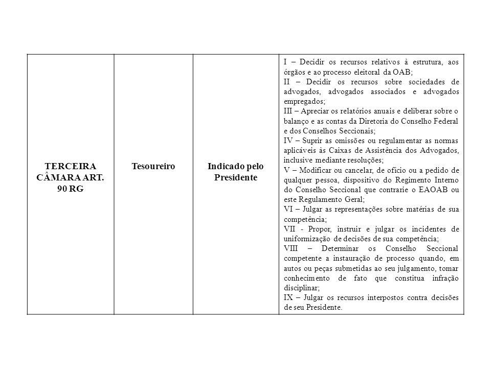 TERCEIRA CÂMARA ART. 90 RG TesoureiroIndicado pelo Presidente I – Decidir os recursos relativos à estrutura, aos órgãos e ao processo eleitoral da OAB