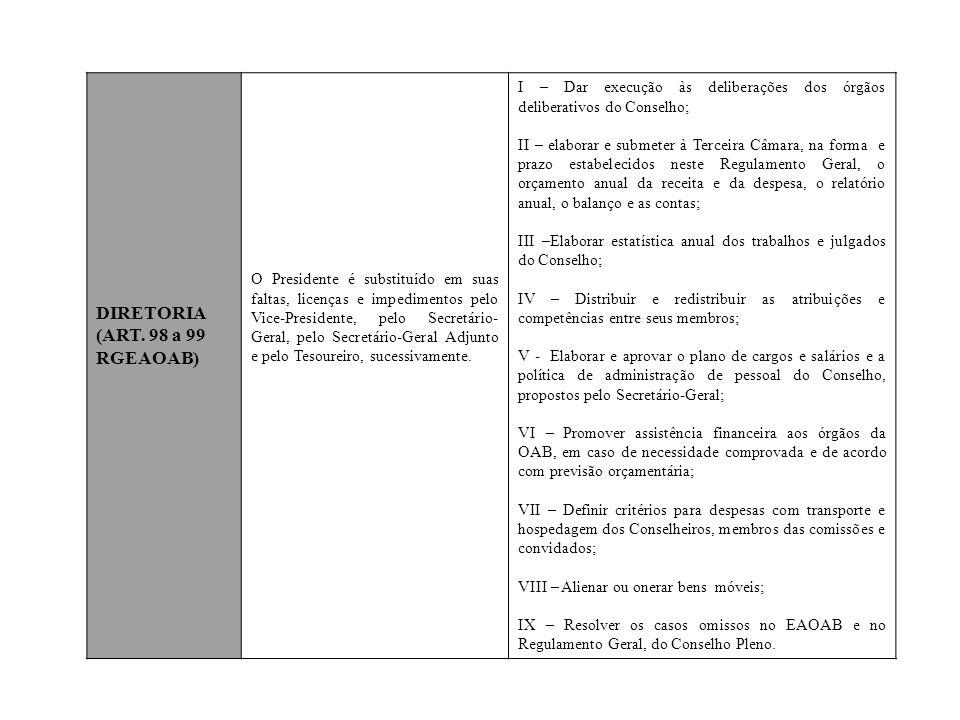 DIRETORIA (ART. 98 a 99 RGEAOAB) O Presidente é substituído em suas faltas, licenças e impedimentos pelo Vice-Presidente, pelo Secretário- Geral, pelo