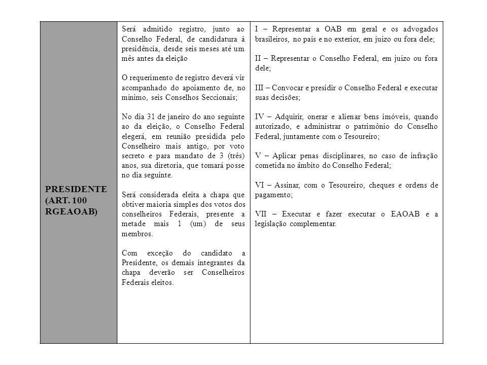 PRESIDENTE (ART. 100 RGEAOAB) Será admitido registro, junto ao Conselho Federal, de candidatura à presidência, desde seis meses até um mês antes da el