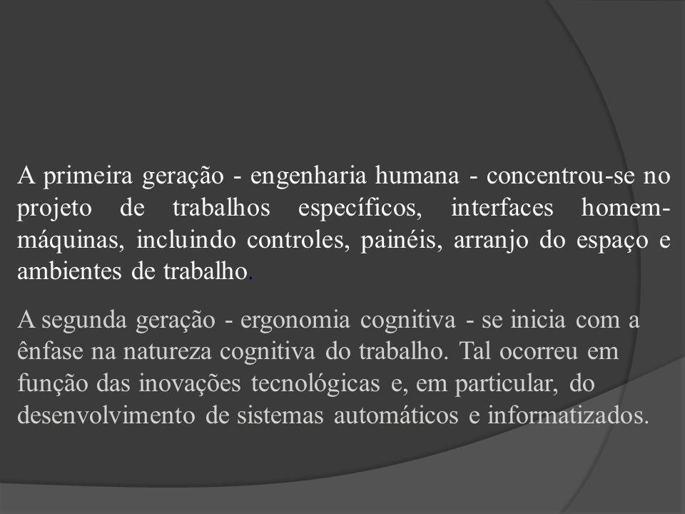A terceira geração-macroergonomia Resultante do aumento progressivo da automação de sistemas em fábricas e escritórios, do surgimento da robótica Percepção de que era possível fazer um trabalho em microergonomia, projetando os componentes de um sistema, mas falhava-se no que diz respeito ao sistema como um todo, por desconhecimento do nível macroergonômico