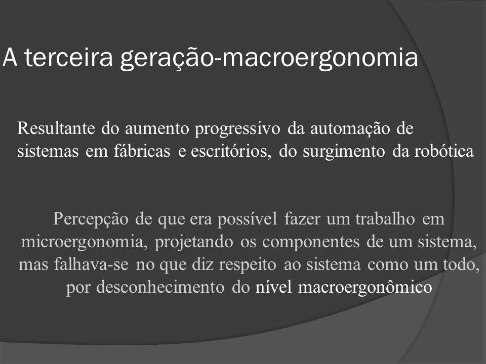 Estrutura geral da macroergonomia Compreende quatro etapas: 1.Levantamento inicial das necessidades de tecnologia da organização 2.Projeto de uma estrutura organizacional e uma intervenção apropriada 3.Implantação do processo 4.Mensuração e avaliação da efetividade organizacional