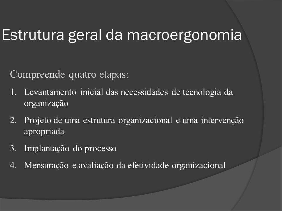 Ergonomia participativa Consiste dos próprios trabalhadores estarem envolvidos na implementação dos conhecimentos e procedimentos ergonômicos em seus postos de trabalho.