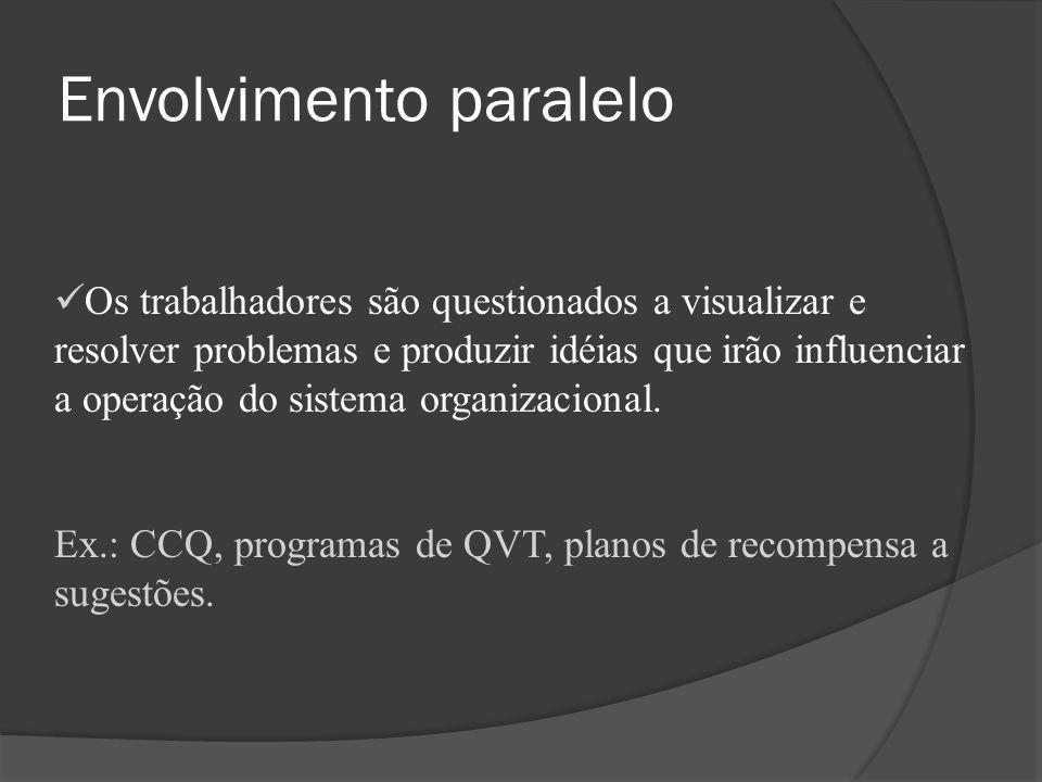 Envolvimento no trabalho Focam o projeto do mesmo de modo que isto motive o melhoramento do desempenho no trabalho.