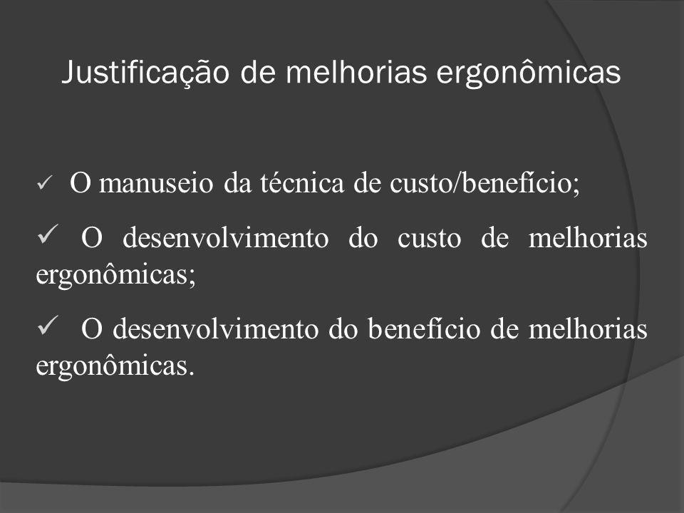 Análise de Custo/Benefício É a forma predominante, entre outras existentes, para justificar os gastos com mudanças propostas pela ergonomia.