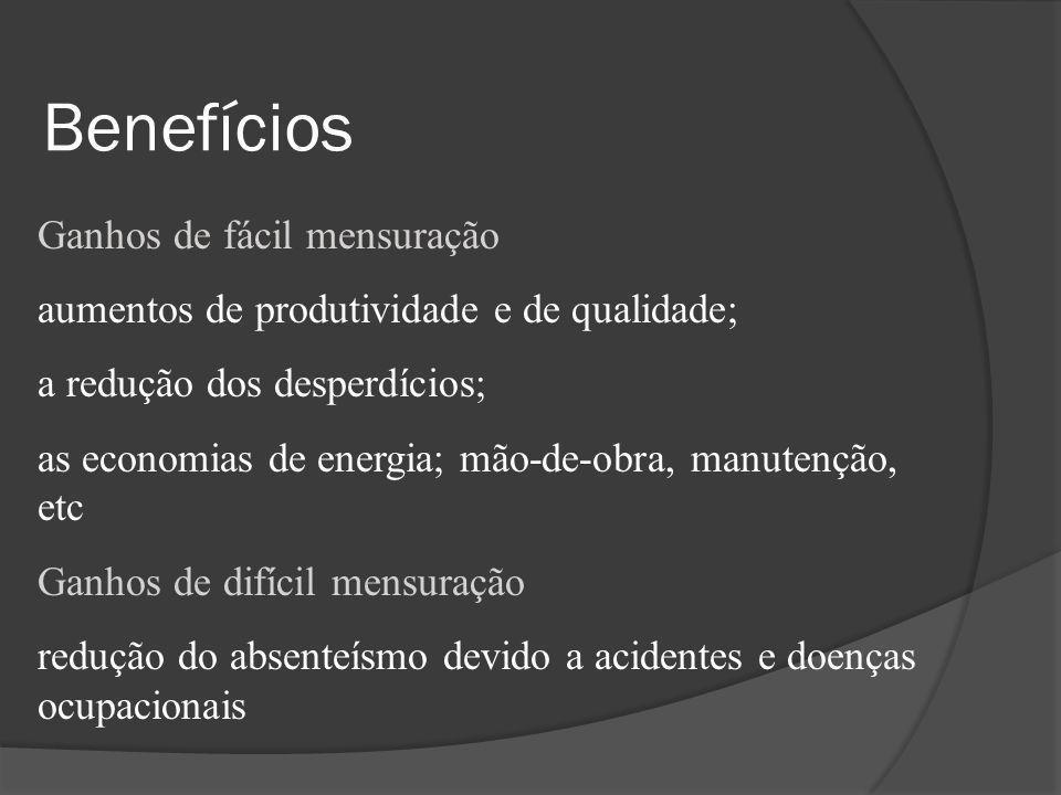 Benefícios intangíveis satisfação do trabalhador; o conforto; a redução do turnover; o aumento da motivação dos trabalhadores