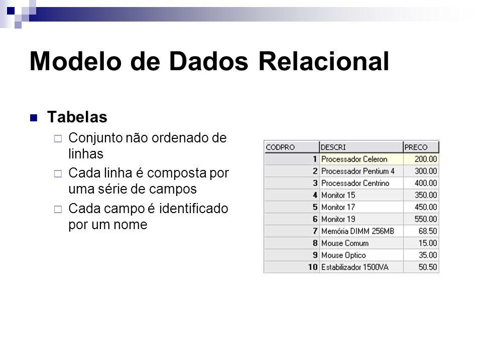 Modelo de Dados Relacional Tabelas Conjunto não ordenado de linhas Cada linha é composta por uma série de campos Cada campo é identificado por um nome