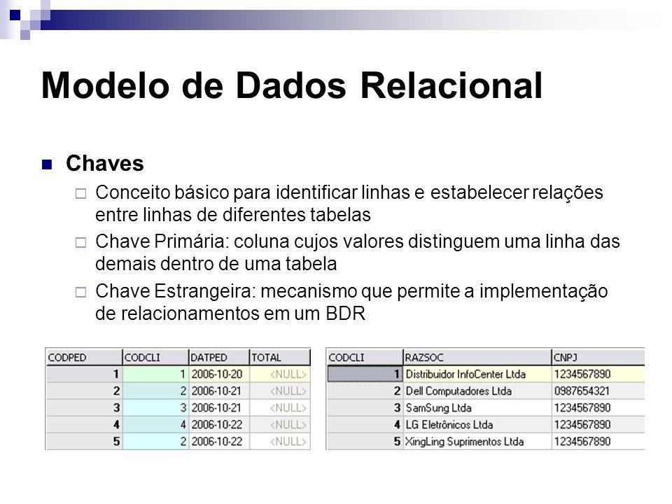 Modelo de Dados Relacional Chaves Conceito básico para identificar linhas e estabelecer relações entre linhas de diferentes tabelas Chave Primária: co