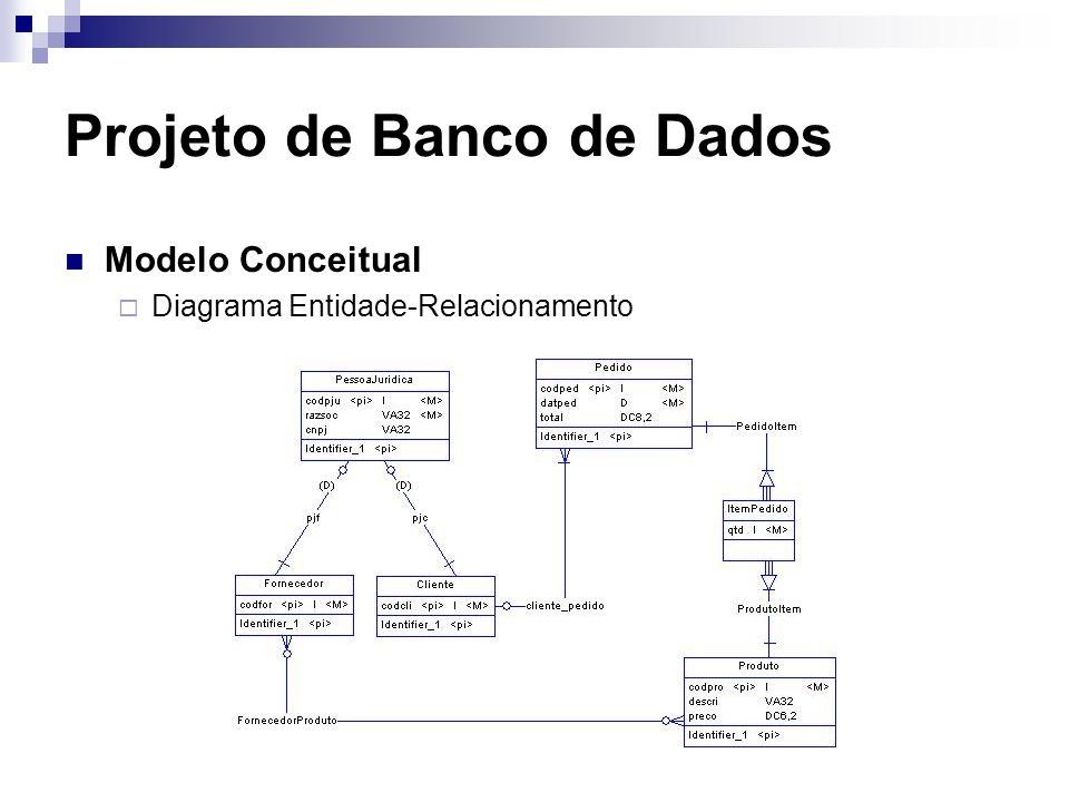 Projeto de Banco de Dados Modelo Conceitual Diagrama Entidade-Relacionamento