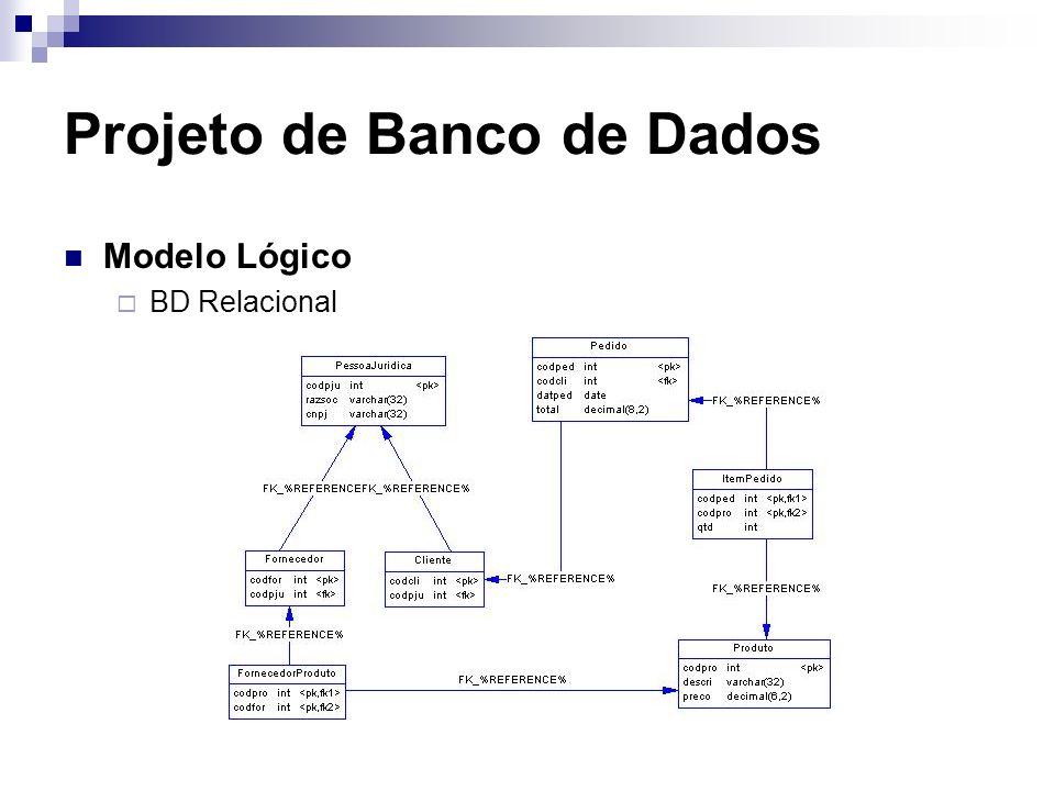 Projeto de Banco de Dados Modelo Lógico BD Relacional