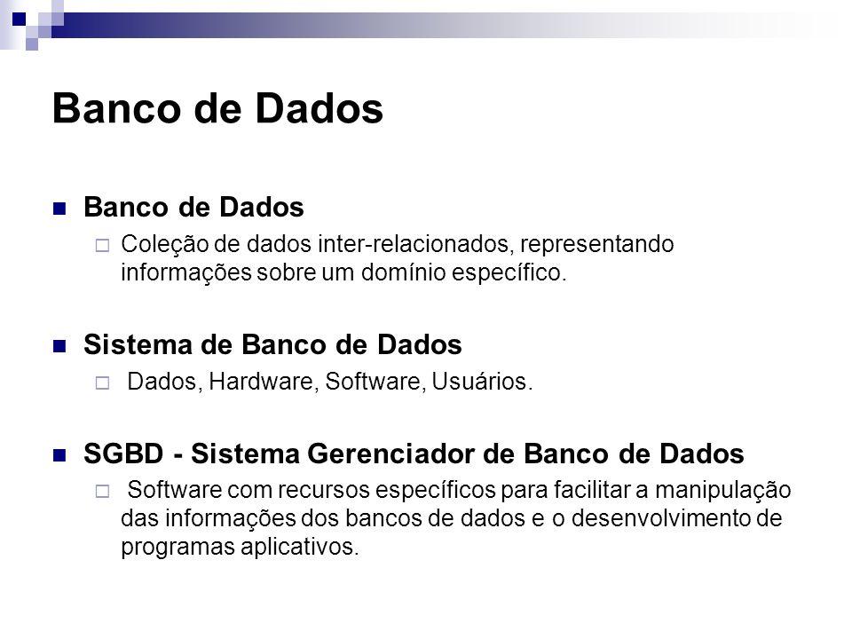 Banco de Dados Coleção de dados inter-relacionados, representando informações sobre um domínio específico. Sistema de Banco de Dados Dados, Hardware,