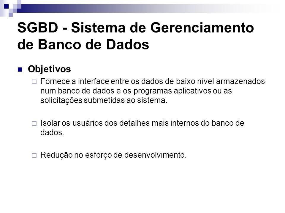 SGBD - Sistema de Gerenciamento de Banco de Dados Objetivos Fornece a interface entre os dados de baixo nível armazenados num banco de dados e os prog