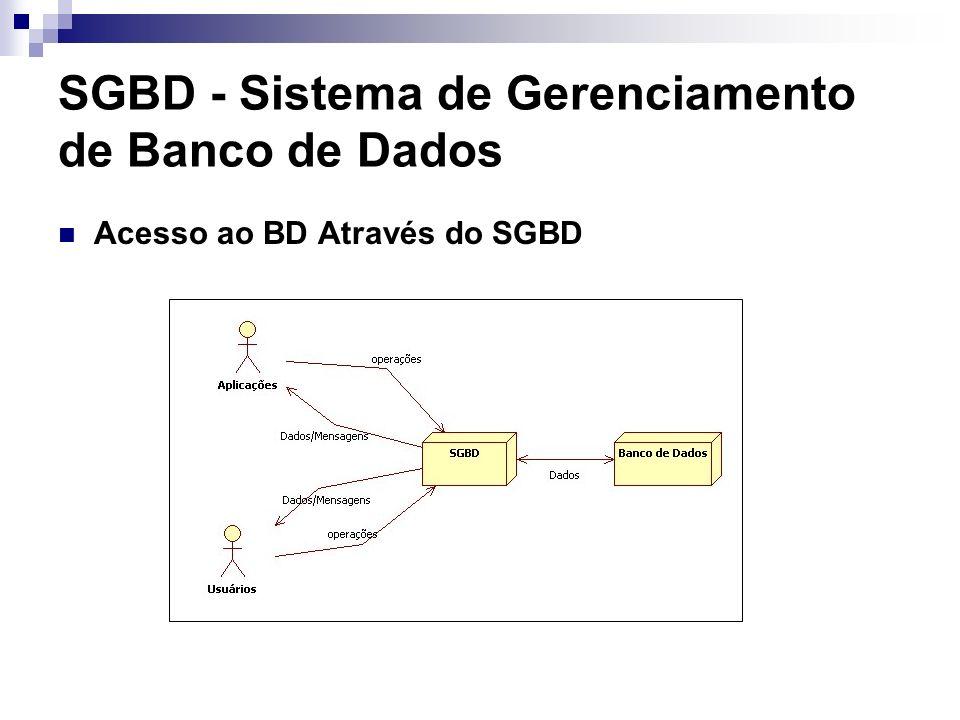 SGBD - Sistema de Gerenciamento de Banco de Dados Acesso ao BD Através do SGBD