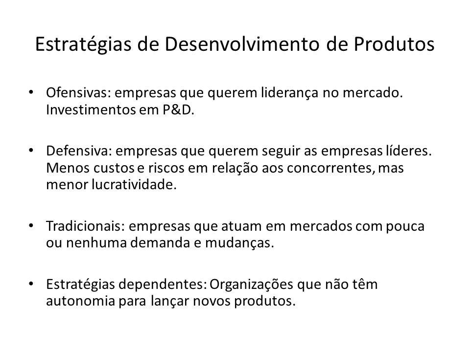 Estratégias de Desenvolvimento de Produtos Ofensivas: empresas que querem liderança no mercado. Investimentos em P&D. Defensiva: empresas que querem s