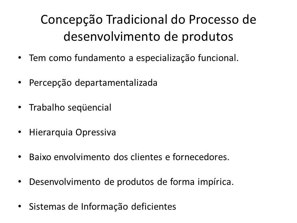 Concepção Tradicional do Processo de desenvolvimento de produtos Tem como fundamento a especialização funcional. Percepção departamentalizada Trabalho