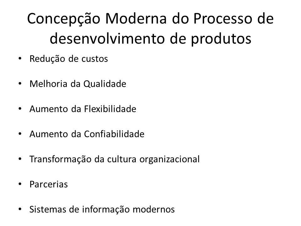 Concepção Moderna do Processo de desenvolvimento de produtos Redução de custos Melhoria da Qualidade Aumento da Flexibilidade Aumento da Confiabilidade Transformação da cultura organizacional Parcerias Sistemas de informação modernos
