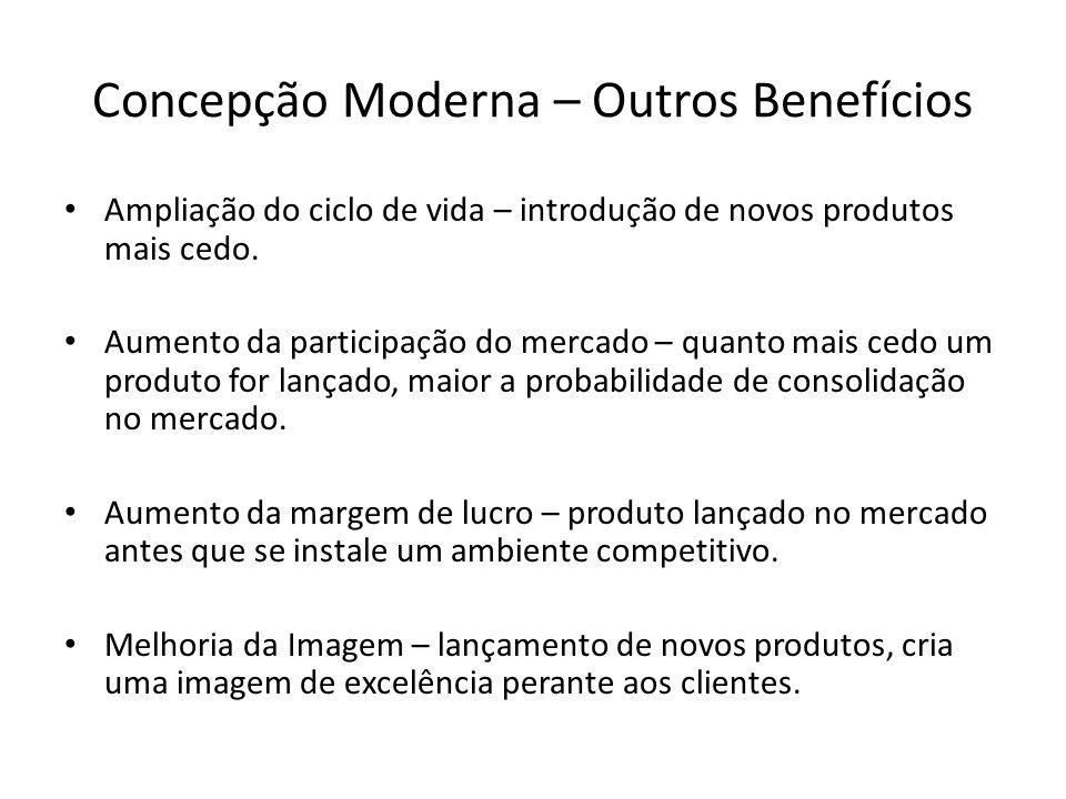 Concepção Moderna – Outros Benefícios Ampliação do ciclo de vida – introdução de novos produtos mais cedo. Aumento da participação do mercado – quanto
