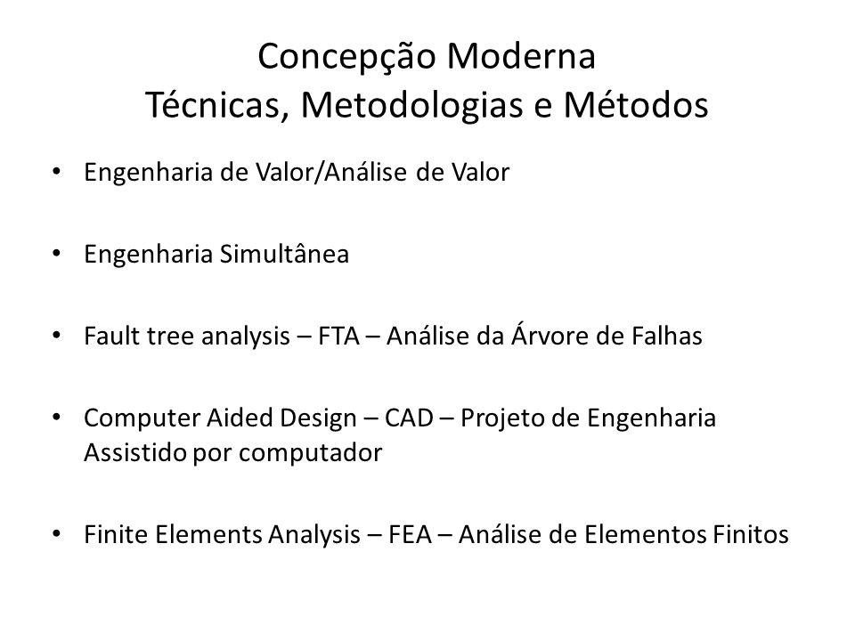 Concepção Moderna Técnicas, Metodologias e Métodos Engenharia de Valor/Análise de Valor Engenharia Simultânea Fault tree analysis – FTA – Análise da Á
