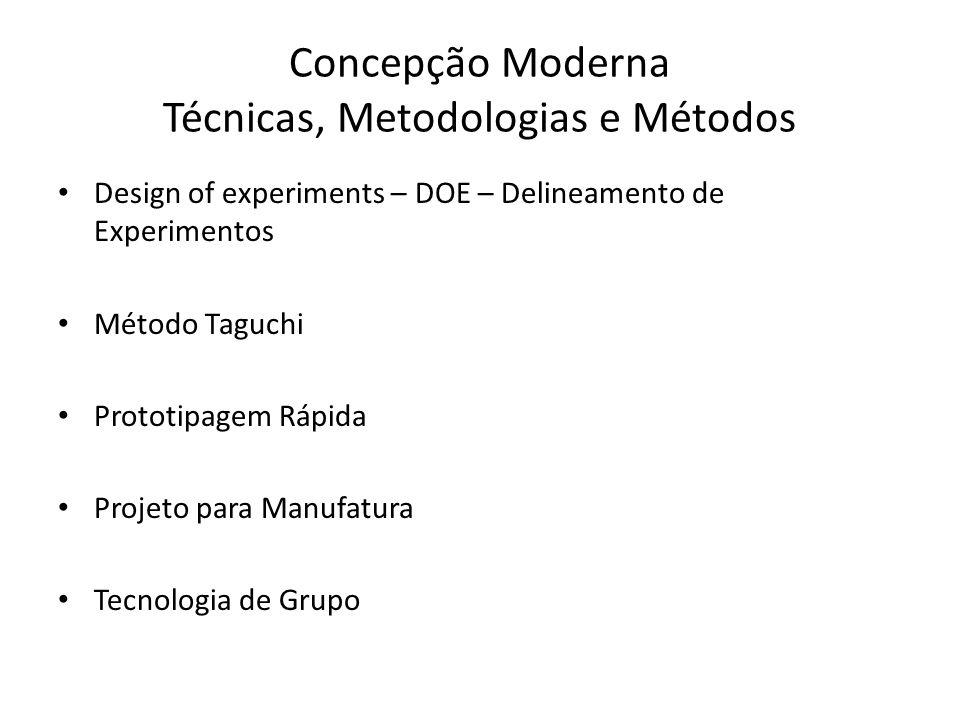 Concepção Moderna Técnicas, Metodologias e Métodos Design of experiments – DOE – Delineamento de Experimentos Método Taguchi Prototipagem Rápida Projeto para Manufatura Tecnologia de Grupo