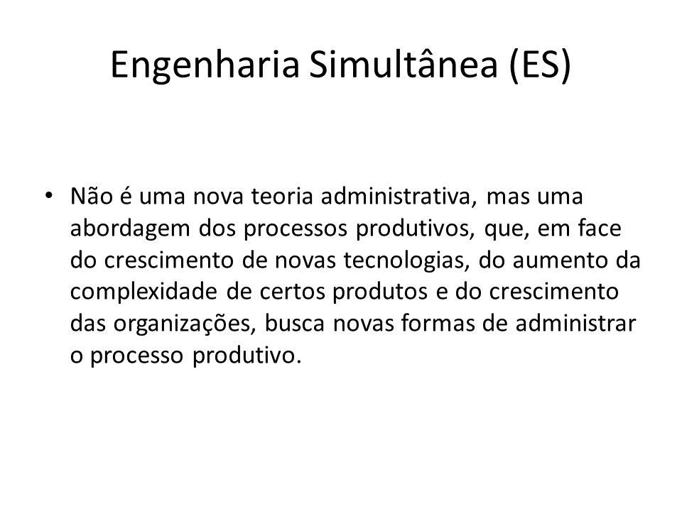 Engenharia Simultânea (ES) Não é uma nova teoria administrativa, mas uma abordagem dos processos produtivos, que, em face do crescimento de novas tecnologias, do aumento da complexidade de certos produtos e do crescimento das organizações, busca novas formas de administrar o processo produtivo.