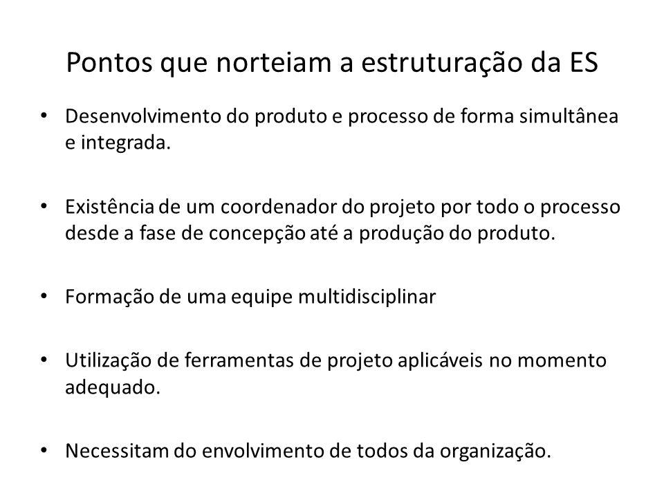 Pontos que norteiam a estruturação da ES Desenvolvimento do produto e processo de forma simultânea e integrada. Existência de um coordenador do projet