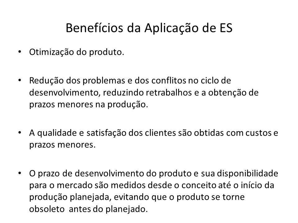 Benefícios da Aplicação de ES Otimização do produto. Redução dos problemas e dos conflitos no ciclo de desenvolvimento, reduzindo retrabalhos e a obte
