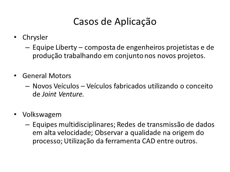 Casos de Aplicação Chrysler – Equipe Liberty – composta de engenheiros projetistas e de produção trabalhando em conjunto nos novos projetos.