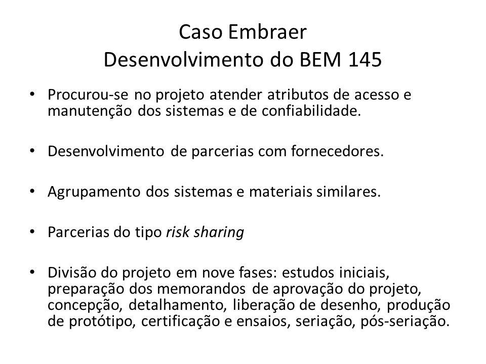 Caso Embraer Desenvolvimento do BEM 145 Procurou-se no projeto atender atributos de acesso e manutenção dos sistemas e de confiabilidade. Desenvolvime