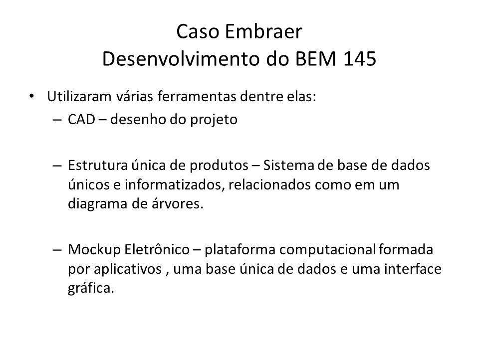 Utilizaram várias ferramentas dentre elas: – CAD – desenho do projeto – Estrutura única de produtos – Sistema de base de dados únicos e informatizados