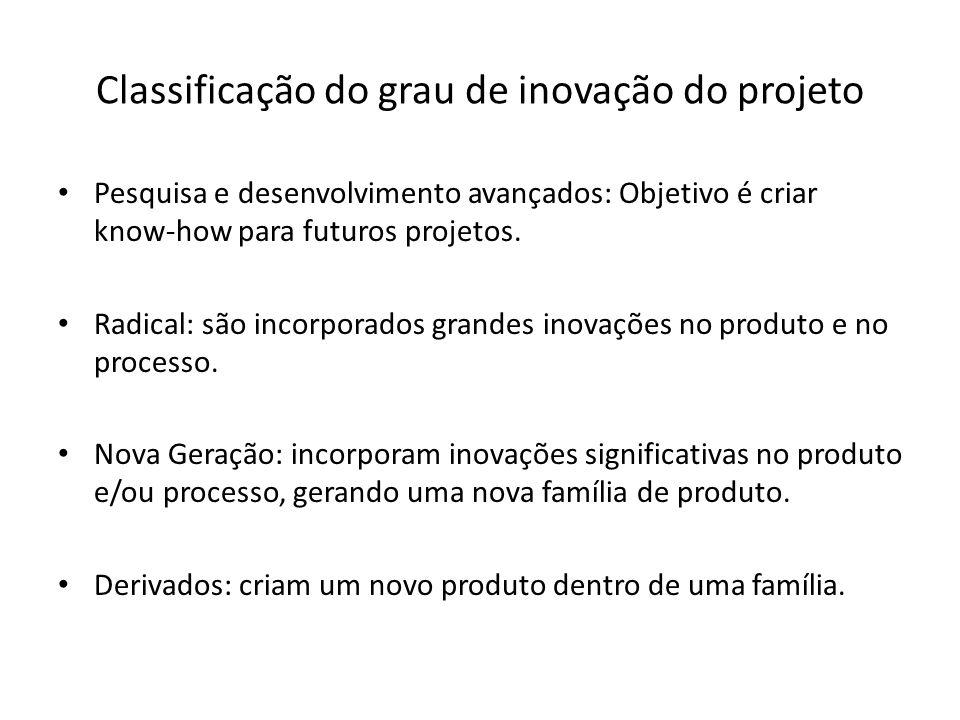 Classificação do grau de inovação do projeto Pesquisa e desenvolvimento avançados: Objetivo é criar know-how para futuros projetos. Radical: são incor