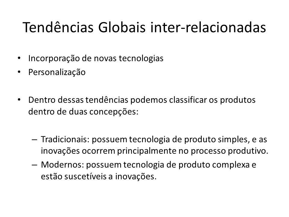 Tendências Globais inter-relacionadas Incorporação de novas tecnologias Personalização Dentro dessas tendências podemos classificar os produtos dentro de duas concepções: – Tradicionais: possuem tecnologia de produto simples, e as inovações ocorrem principalmente no processo produtivo.