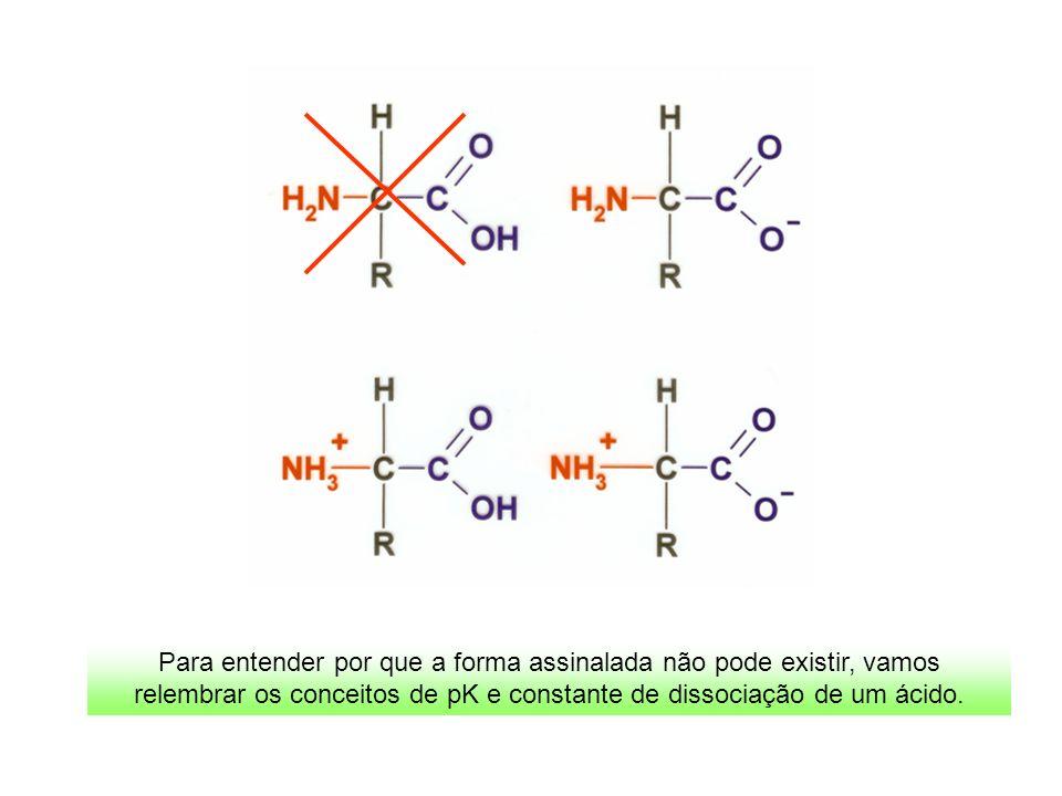 Para entender por que a forma assinalada não pode existir, vamos relembrar os conceitos de pK e constante de dissociação de um ácido.