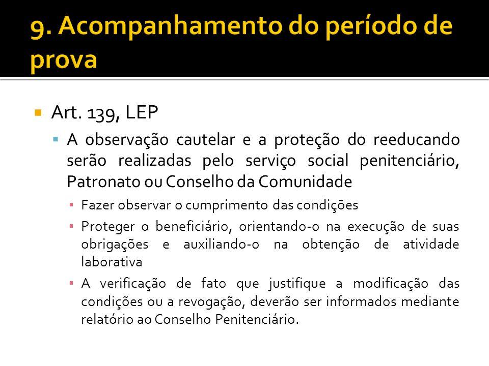 Art. 139, LEP A observação cautelar e a proteção do reeducando serão realizadas pelo serviço social penitenciário, Patronato ou Conselho da Comunidade