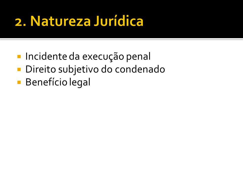 Juiz das execuções De ofício Requerimento do MP Representação do Conselho Penitenciário Oitiva do condenado (art.