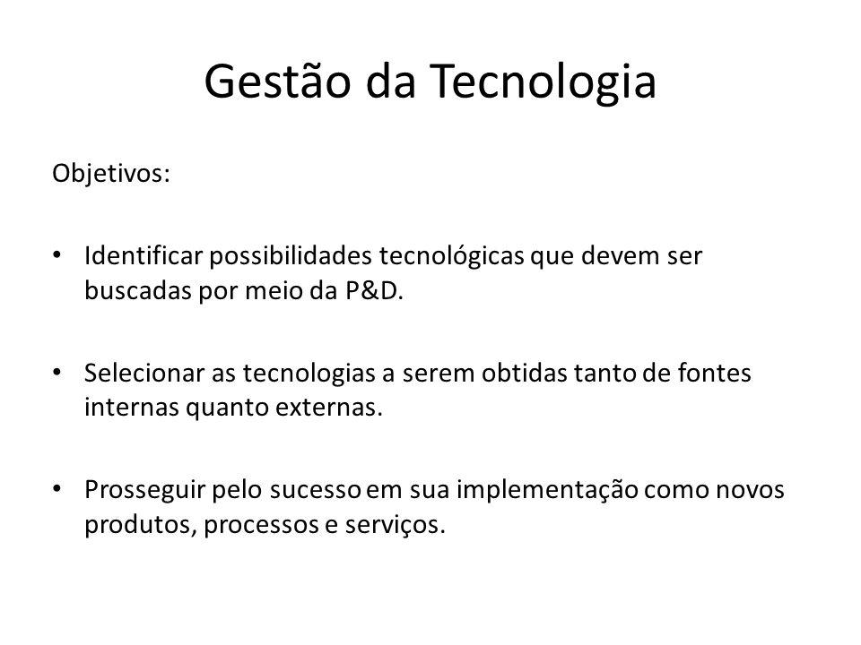 Gestão da Tecnologia Objetivos: Identificar possibilidades tecnológicas que devem ser buscadas por meio da P&D.