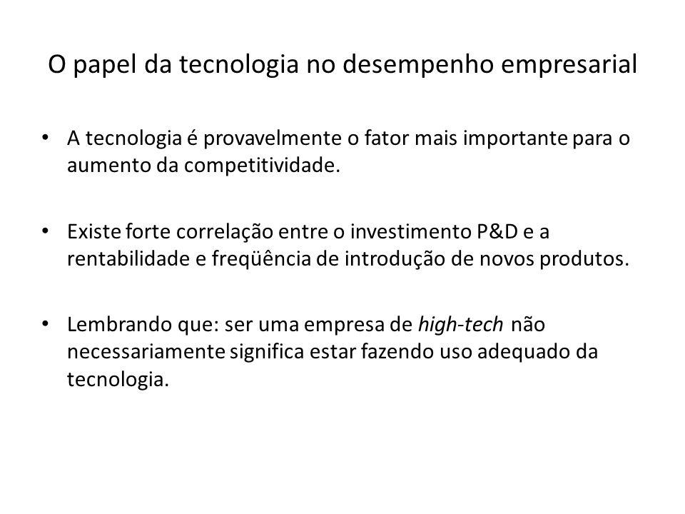 O papel da tecnologia no desempenho empresarial A tecnologia é provavelmente o fator mais importante para o aumento da competitividade.