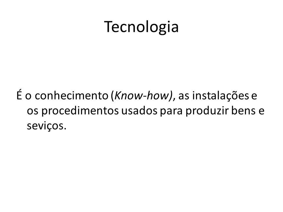 Tecnologia É uma mercadoria, tanto que ela pode ser produzida, intencionalmente, tem proprietário, porque mantém os privilégios de patente, é vendida, trocada, cedida e até mesmo copiada, falsificada, roubada, contrabandeada.