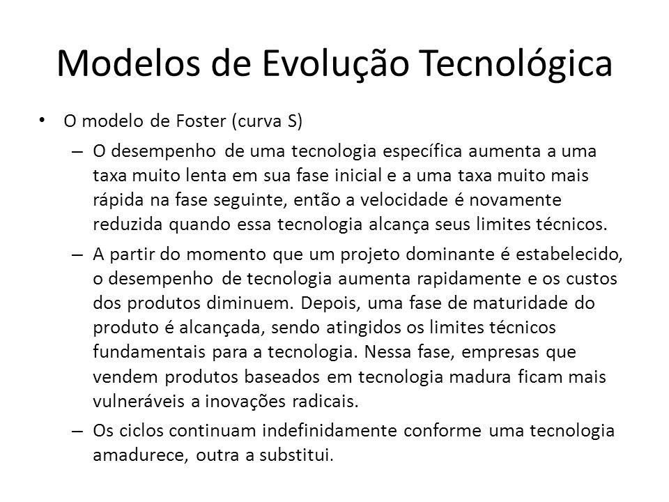Modelos de Evolução Tecnológica O modelo de Foster (curva S) – O desempenho de uma tecnologia específica aumenta a uma taxa muito lenta em sua fase inicial e a uma taxa muito mais rápida na fase seguinte, então a velocidade é novamente reduzida quando essa tecnologia alcança seus limites técnicos.