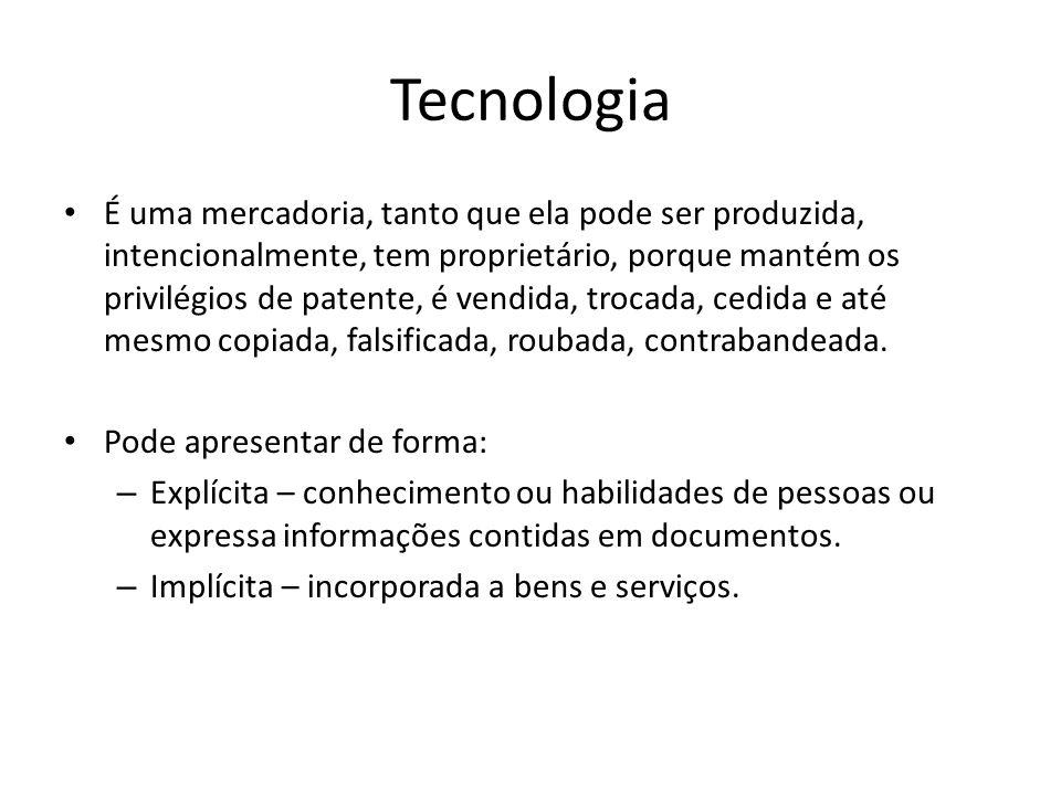 Três áreas primárias da tecnologia Tecnologia de Produtos Tecnologia de Processos Tecnologia de informação e comunicação