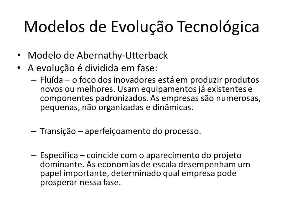 Modelos de Evolução Tecnológica Modelo de Abernathy-Utterback A evolução é dividida em fase: – Fluída – o foco dos inovadores está em produzir produtos novos ou melhores.