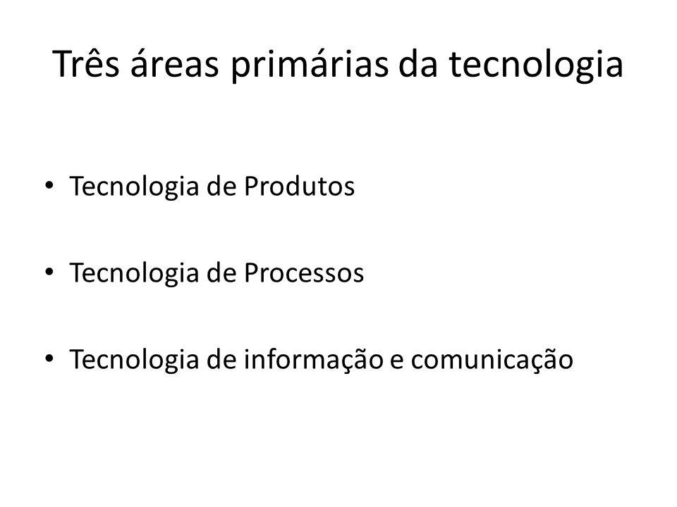 Gestão por Projetos A gestão da tecnologia e inovação é feita por projetos.